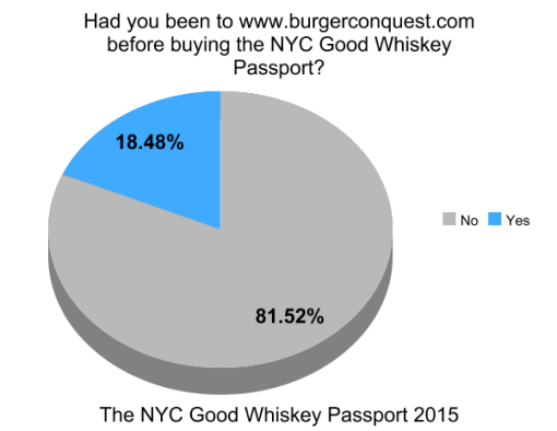 the-good-whiskey-passport-nyc-2014-survey-results (10)