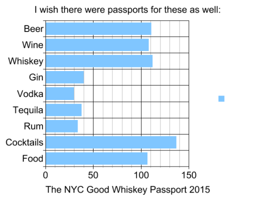 the-good-whiskey-passport-nyc-2014-survey-results (15)
