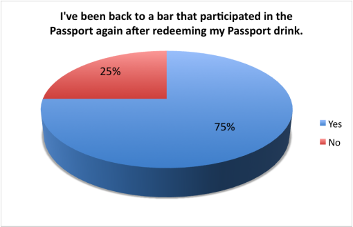 good-beer-passport-2015-survey-returned