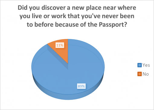 good-whiskey-passport-2016-survey-results-discover