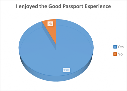 good-whiskey-passport-2016-survey-results-experience