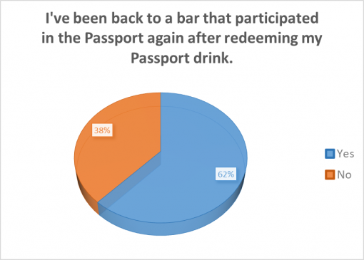 good-whiskey-passport-2016-survey-results-redeeming