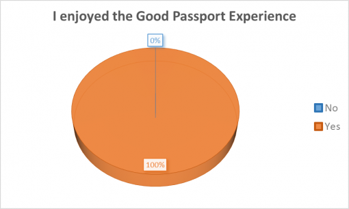 loaded-passport-2016-bar-survey-results-experience