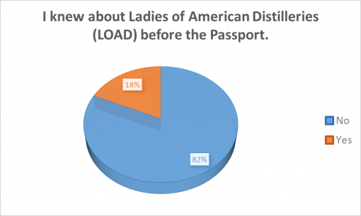 loaded-passport-2016-survey-results-LOAD