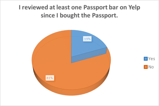 good-beer-passport-2016-survey-results-reviewed