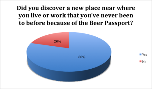 winter-good-beer-passport-boston-2015-survey-results-discover-new