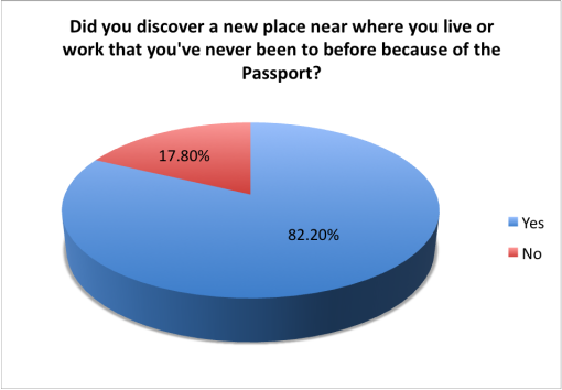 good-beer-passport-2015-survey-discover-near