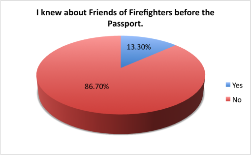 good-cocktail-passport-2015-survey-results-friends-of-firefighters