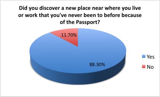 good-cocktail-passport-2015-survey-results-near-live-work