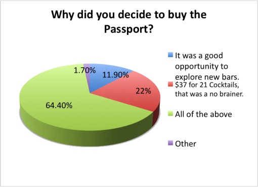 good-local-passport-2015-survey-results-why-buy
