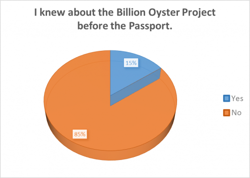 good-whiskey-passport-2016-survey-results-oyster