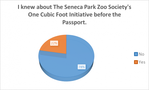 good-cocktail-passport-rochester-2016-survey-results-Seneca